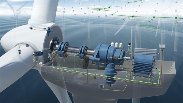 Predictive Maintenance 4.0 voor windenergie